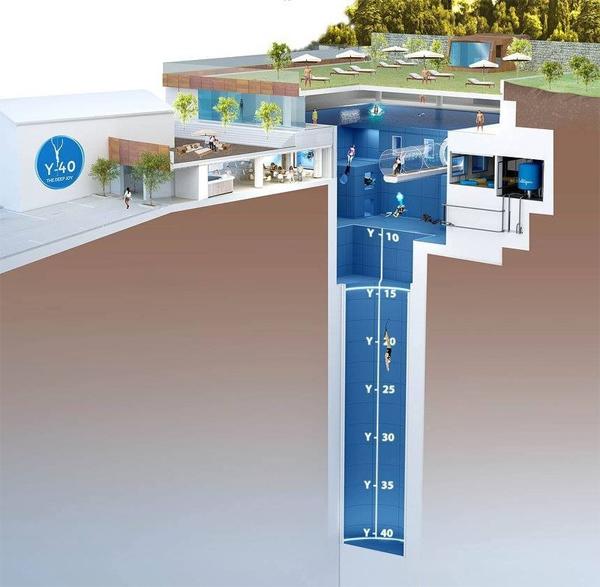 La piscina m s profunda del mundo ser 39 made in italy for Piscinas desmontables profundas
